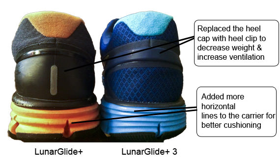 Lunarglide 1 vs 3 - Rear View