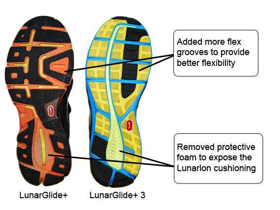 Nike Lunarglide 1 vs 3 - Outsole View