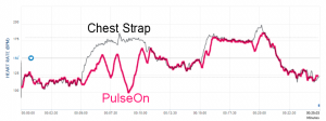 Inaccurate data from the PulseOn compared to accurate chest strap data
