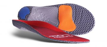 CurrexSole RUNPRO – Insoles for Running- Review