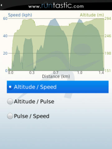 Runtastic Screenshot