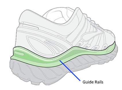 Brooks Guide Rails