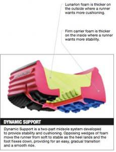 nike lunarfoam dynamic support
