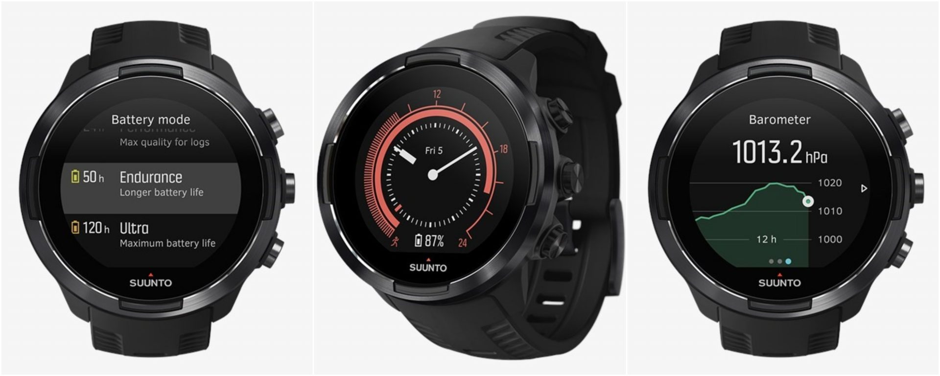 Best GPS Running Watch: for Road, Trail Running, Triathlon