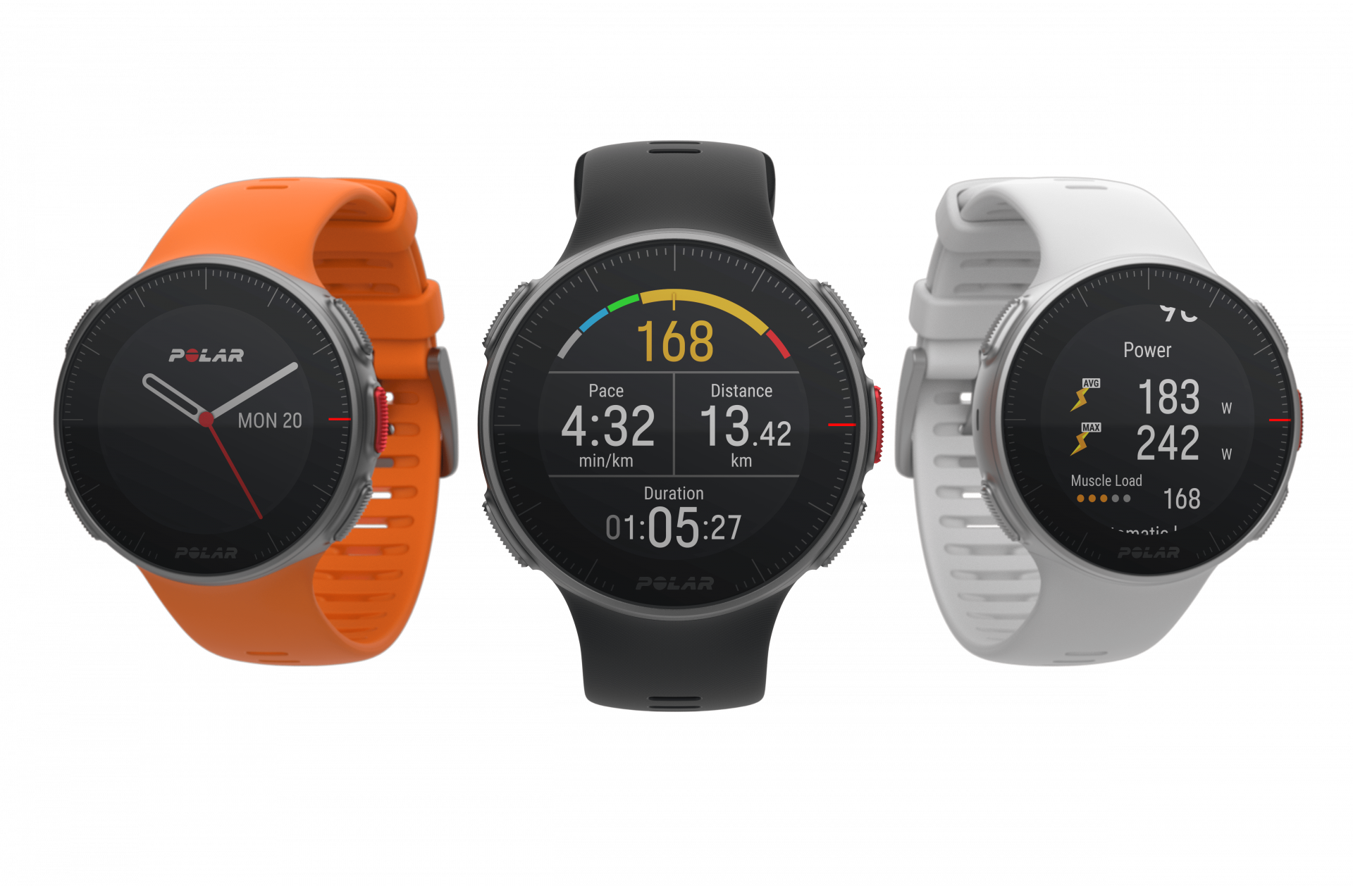 The Ultimate Guide to Polar GPS Running Watches